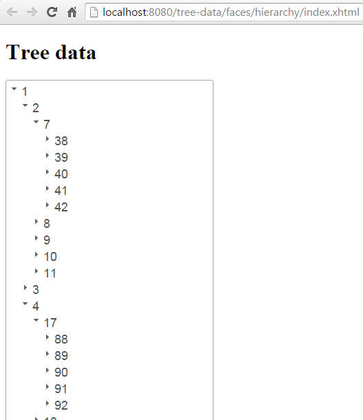 Working with tree data in relational databases | Coding Cookie